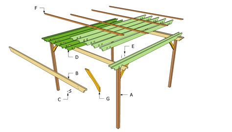 Resca: How to build a shed roof patio cover
