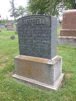 Robert Munro Campbell (1837-1931) - Find A Grave Memorial