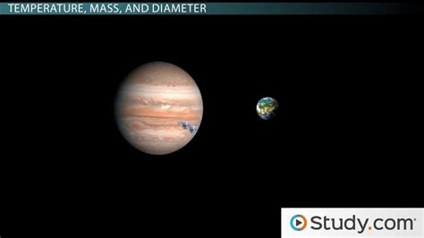 Major Characteristics of Planets in the Solar System