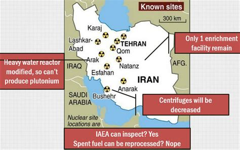 Middle East Diplomacy: Iran E3+3 Nuclear Deal, Operation